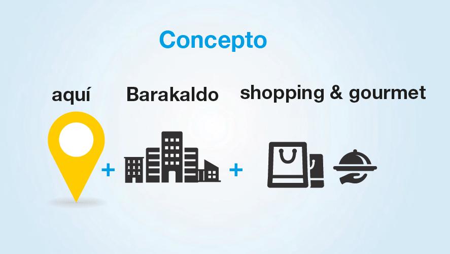 Concepto Barakaldo Shopping & Gourmet